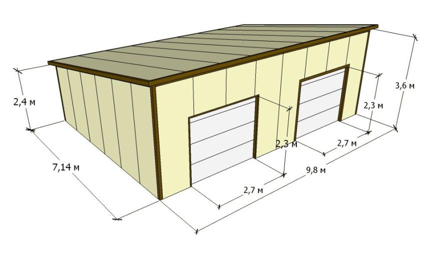 Подсчет стоимости материалов для строительства гаража из сэндвич-панелей своими руками