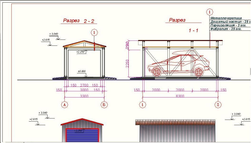 этапы строительства гаража из профильной трубы
