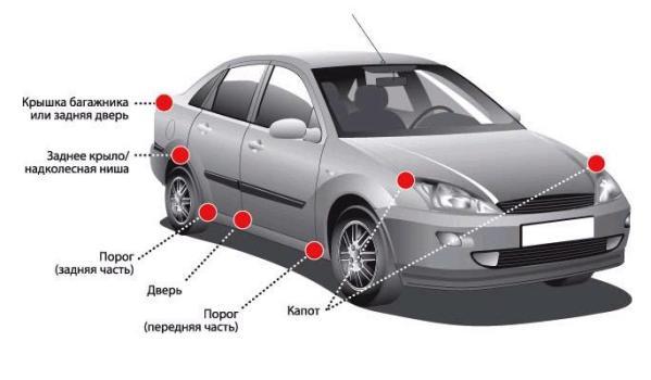 Без вентиляции страдают такие части авто