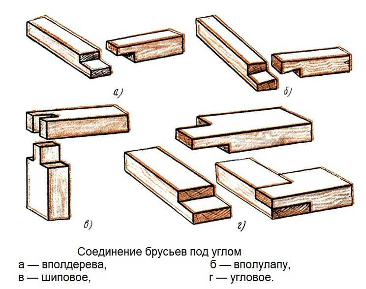 Материалы для стеллажей
