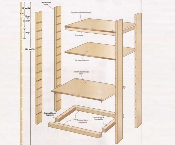 Этапы сборки полки для размещения книг