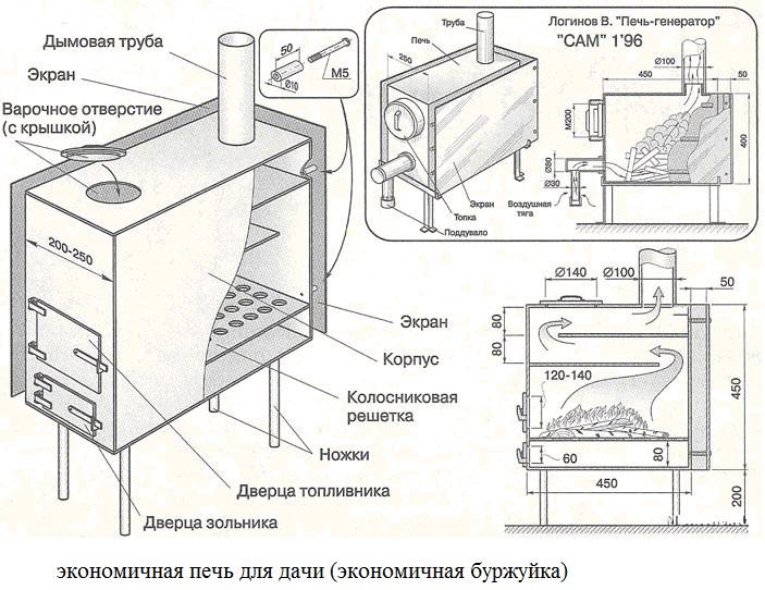Как сделать буржуйку своими руками, которая обладает добавочной теплоотдачей и теплоемкостью