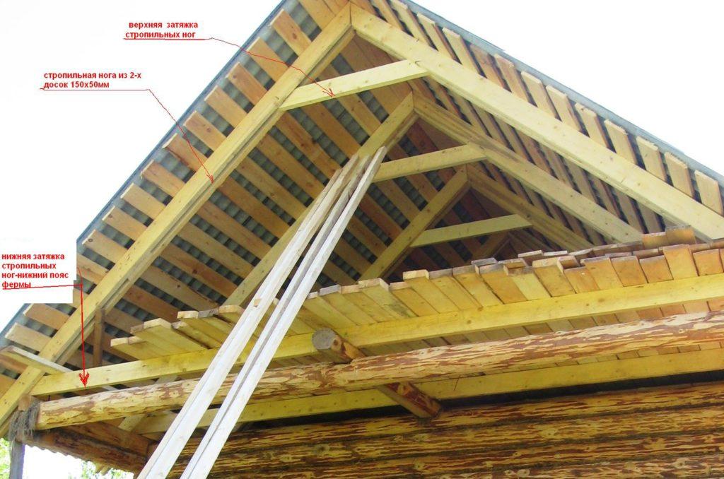 Каркасный сарай с односкатной крышей своими руками из плит ОСБ