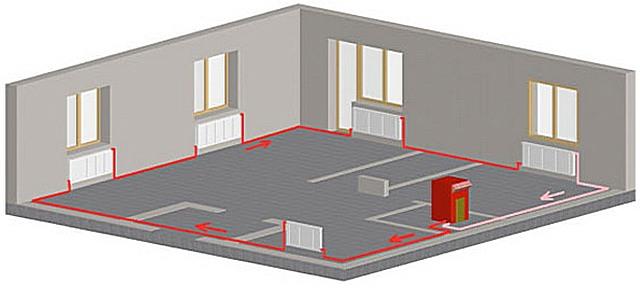 Отопление частного дома своими руками — схемы