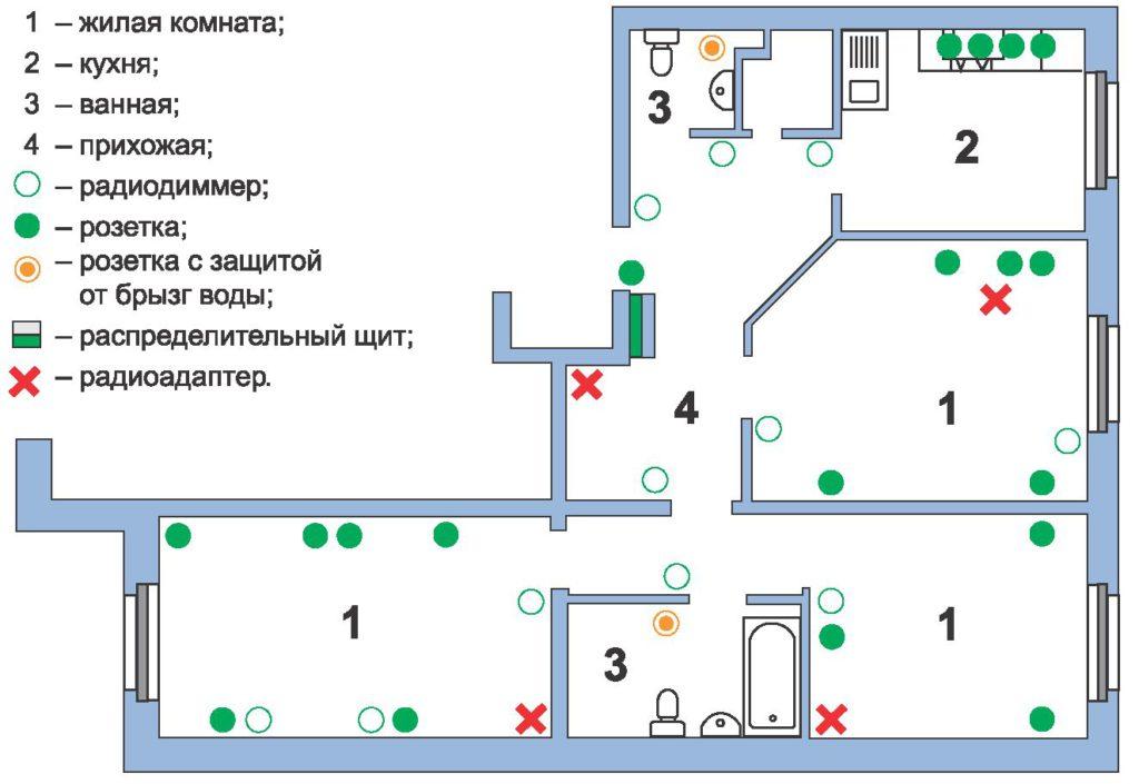 Отличия проводки в других домах и деревянных