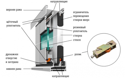Установка алюминиевых раздвижных окон