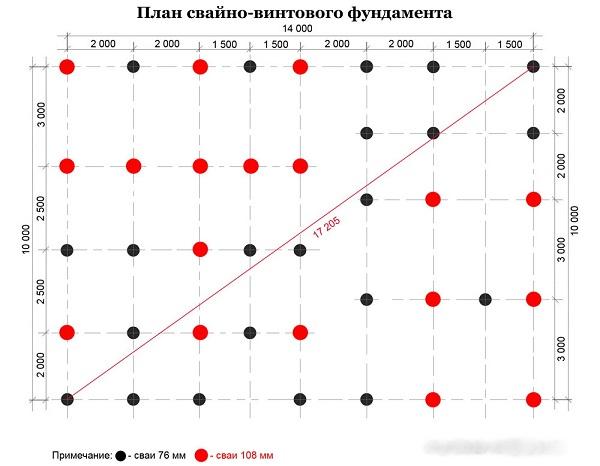 Расчёт винтовых свай, необходимых под фундамента