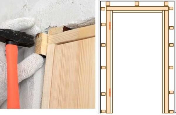 Шаг 4: Крепление коробки к дверному проёму