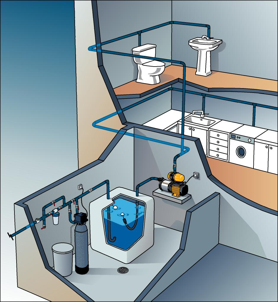 План водного трубопровода в жилом доме