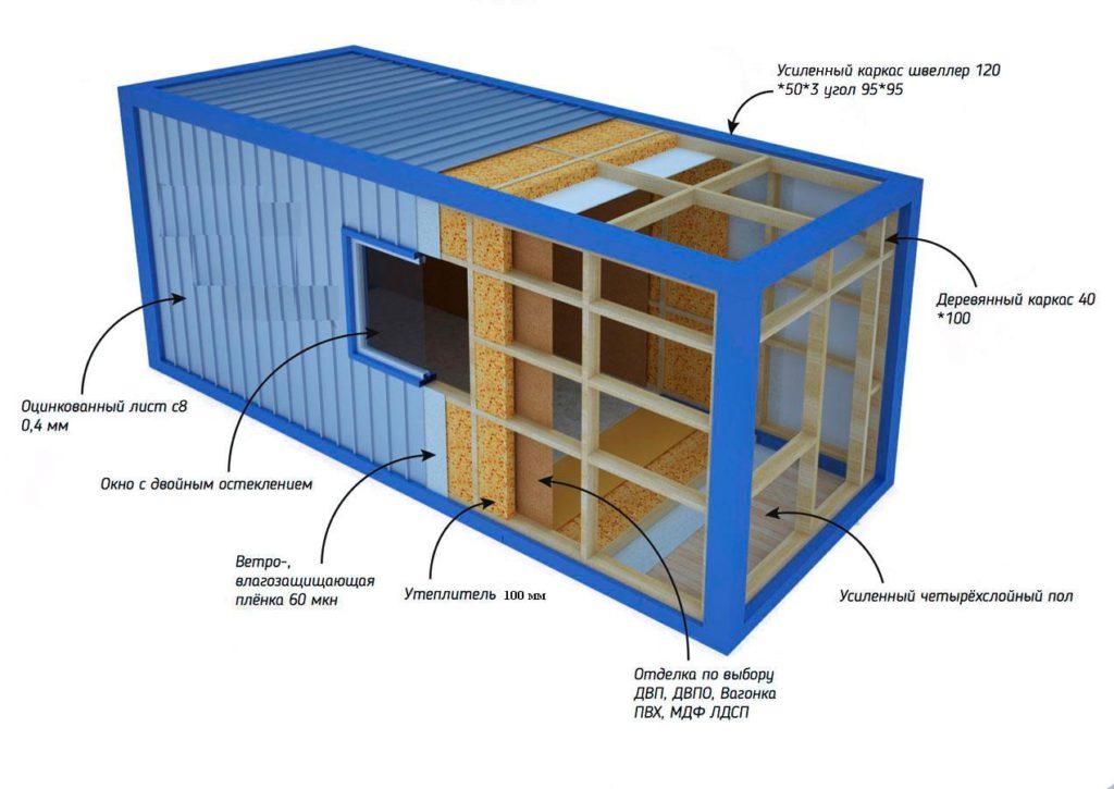 Утепление стен дома из контейнеров