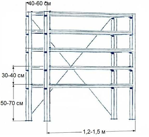 Масштабы конструкции