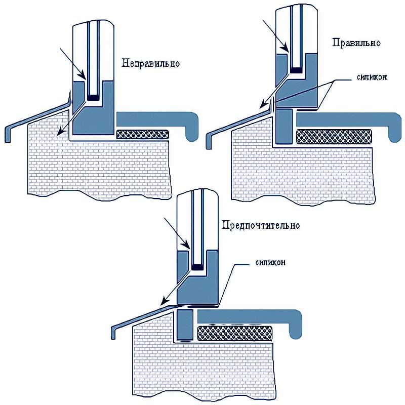 Отливы для пластиковых окон установка своими руками