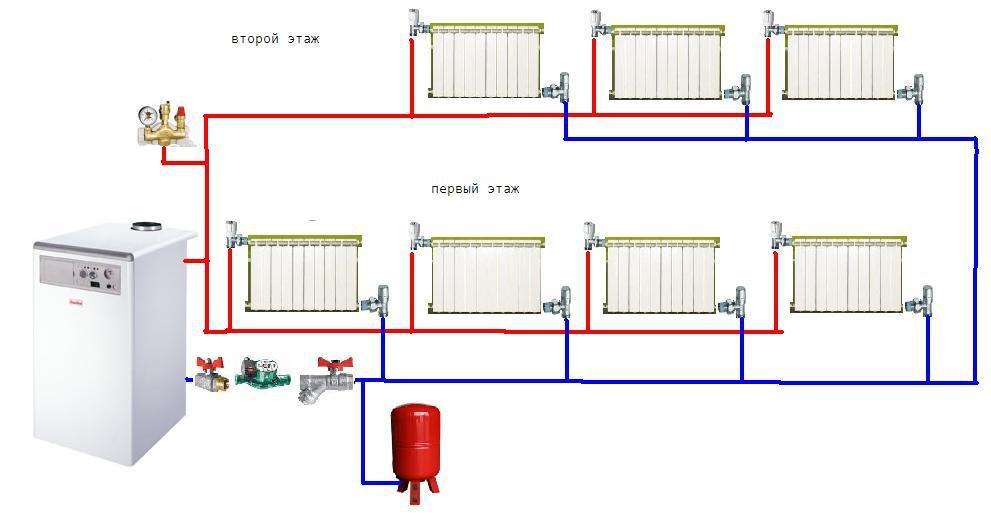 Схемы отопления в частном доме из полипропиленовых труб