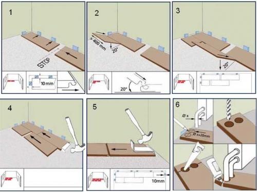 Пошаговая инструкция по укладки ламината своими руками