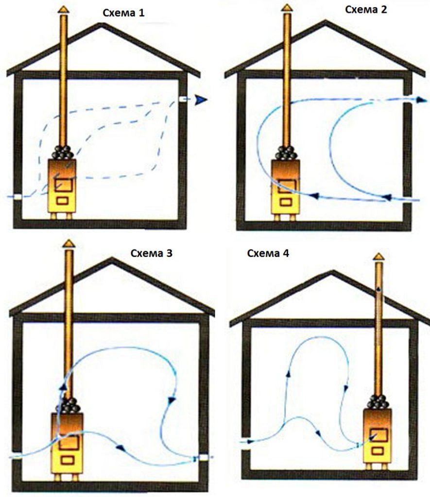 Как сделать в баню вентиляцию