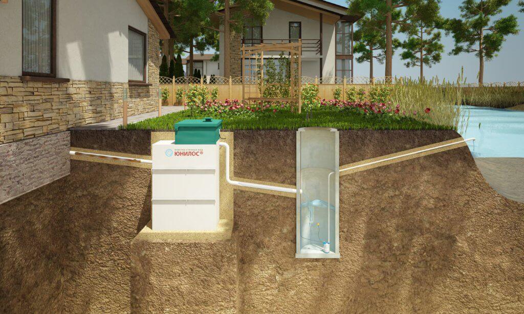 Что же выбрать для частного дома: септик или выгребная яма